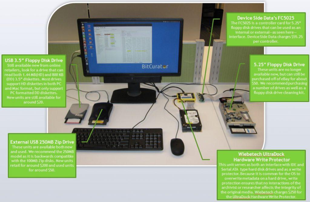 Digital Curation Workstation